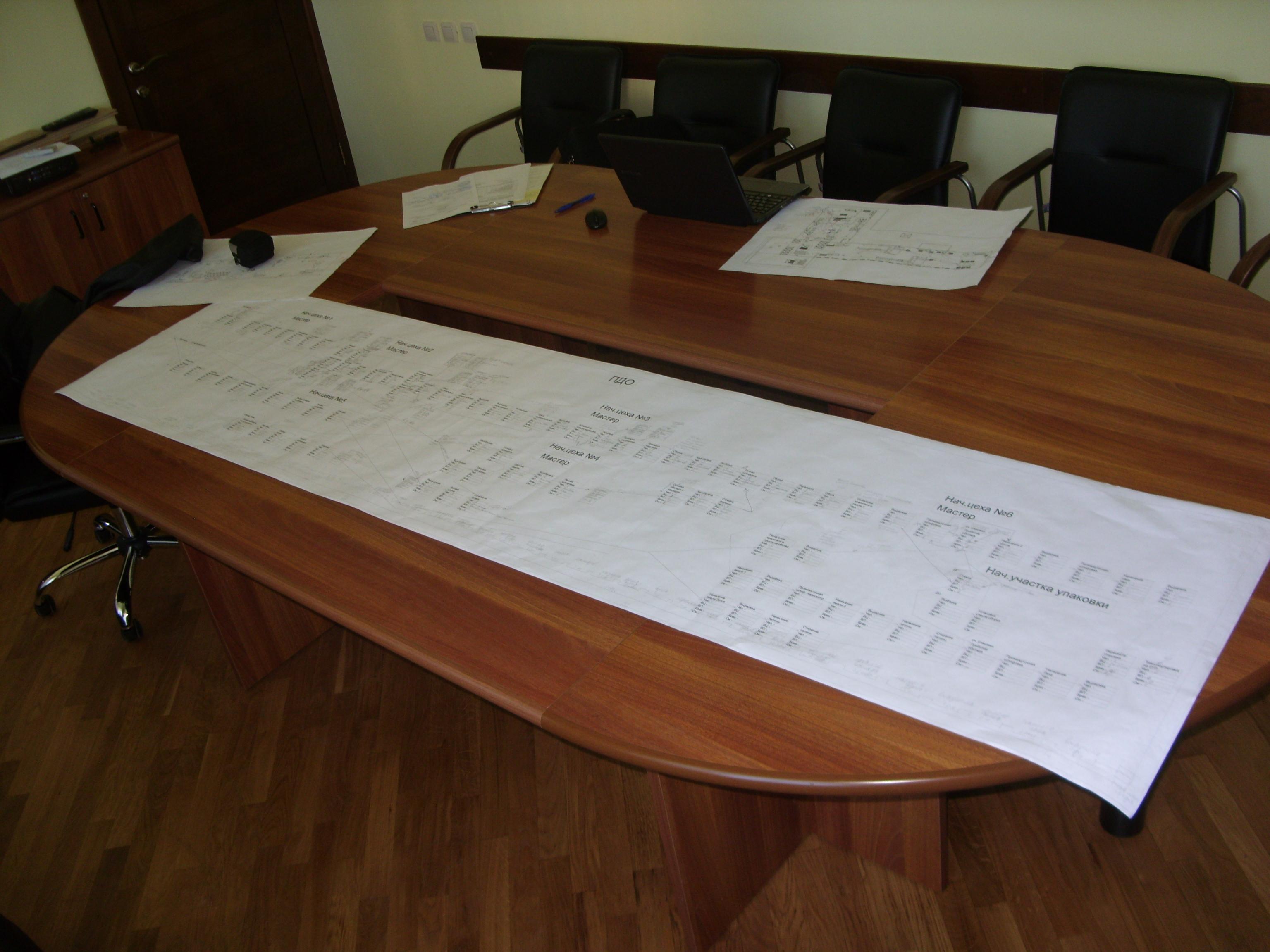Карта потока создания ценности деревянной двери