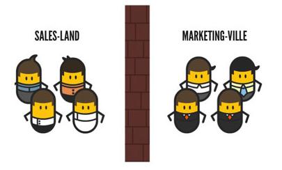 Некоторые секреты клиентинга, или Что нужно знать эффективному маркетологу