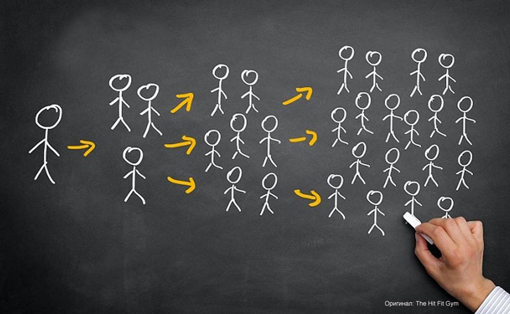 Как привлечь новых клиентов: 6 интересных способов