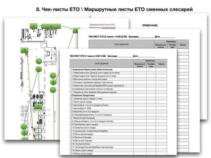 стандарты выполнения ЕТО