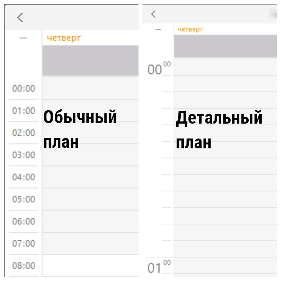 LeaderTask позволяет детализировать план — и фиксировать до 12 задач за 1 час