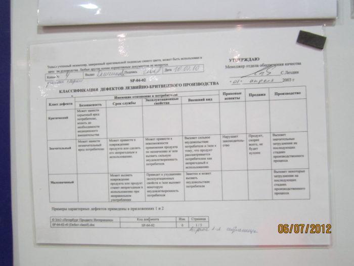 Мини-справочник дефектов продукции