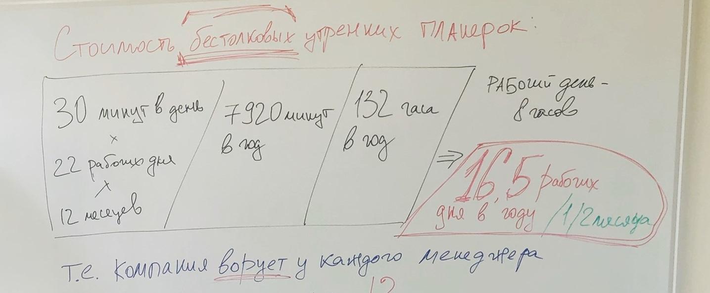 Плановые утренние планерки. Леонид Клименко.