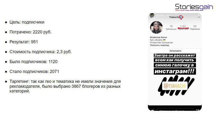 Пример рекламы в Инстаграм сториз блогера